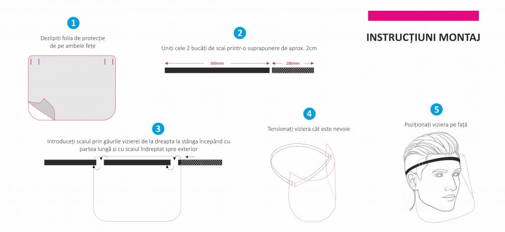 instructiuni viziere protectie 1030x474 Viziere montaj viziera protectie covid covid 19 coronavirus pet petg plexiglas transparent transtarenta